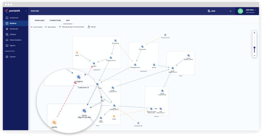 Why Speed of Deployment is Key for DevOps | Portshift Blog